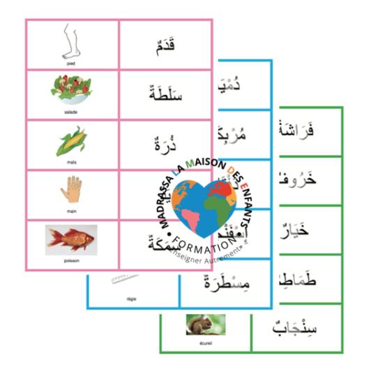 3 Séries Dictées muettes Montessori arabes