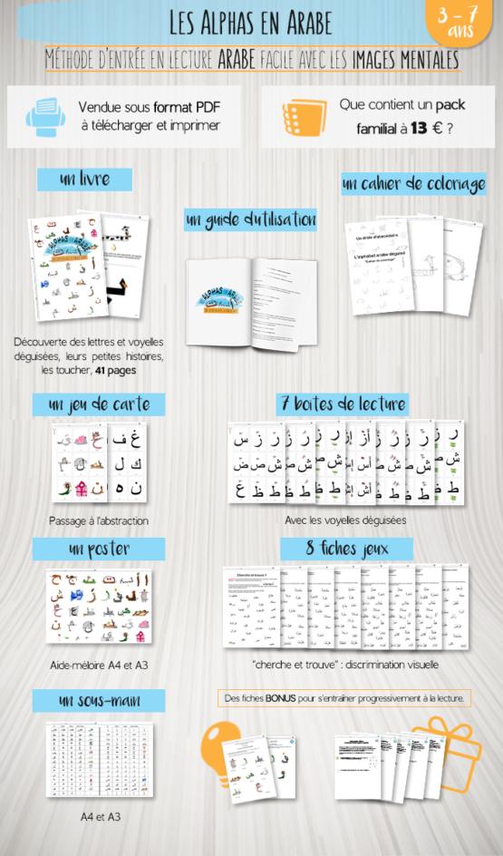 Pack lecture: Les Alphas en Arabe Version PDF